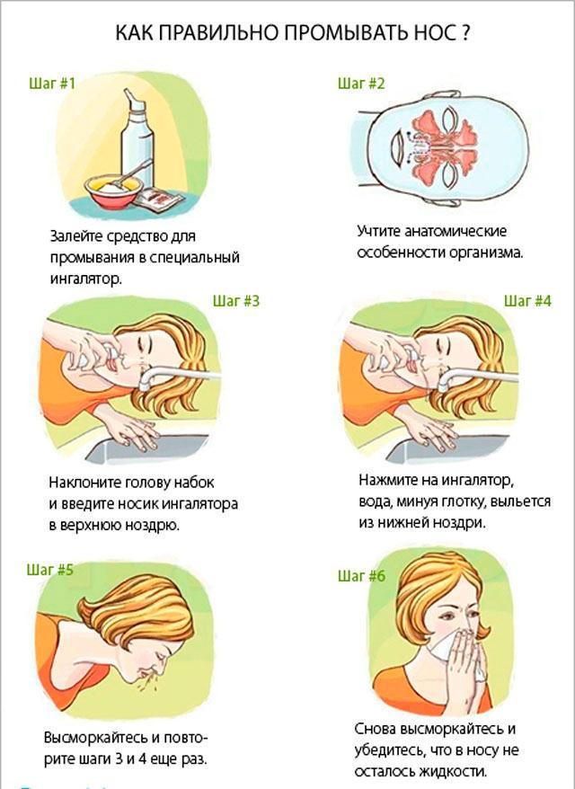 Как правильно промыть нос