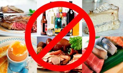 знак_запрещения_жирных_продуктов