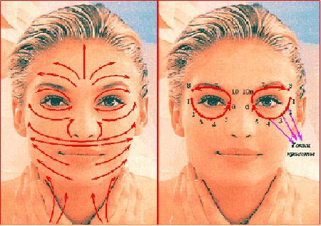 Массажные линии лица и области вокруг глаз